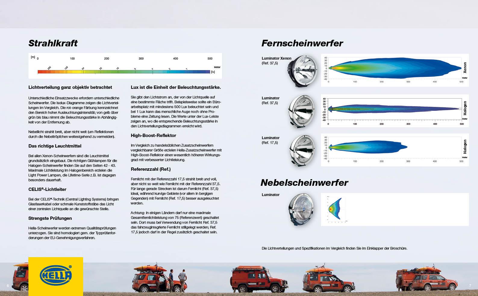 Technische Informationen Werbeagentur